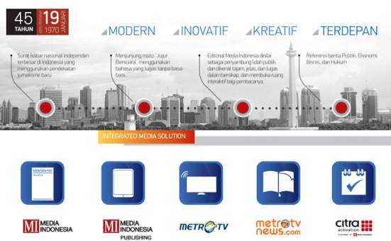 Pasang Iklan Koran Media Indonesia